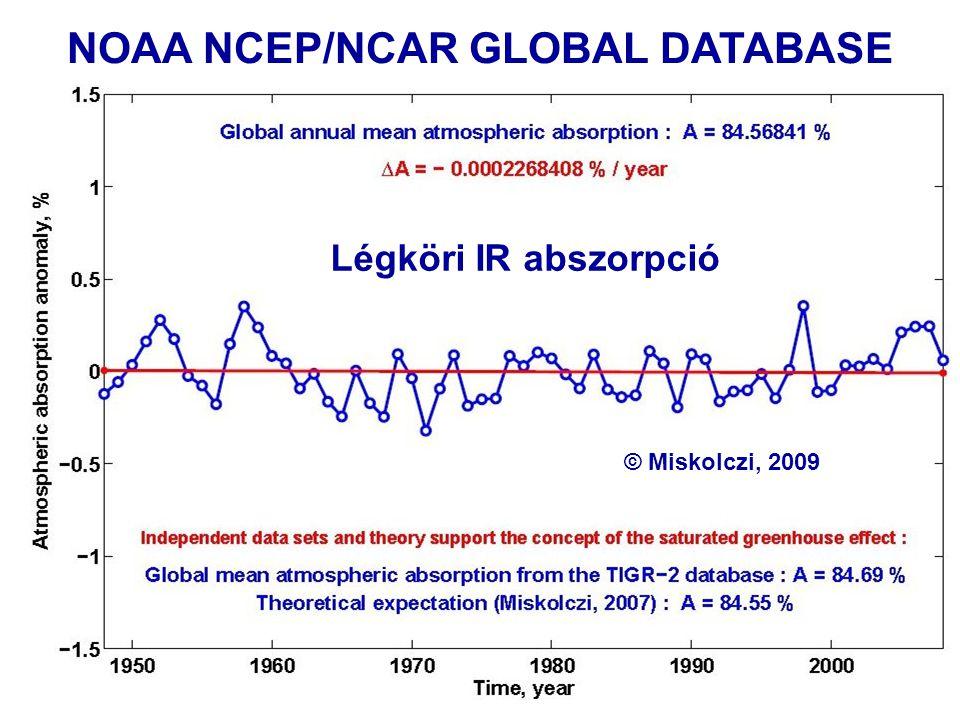NOAA NCEP/NCAR GLOBAL DATABASE © Miskolczi, 2009 Légköri IR abszorpció