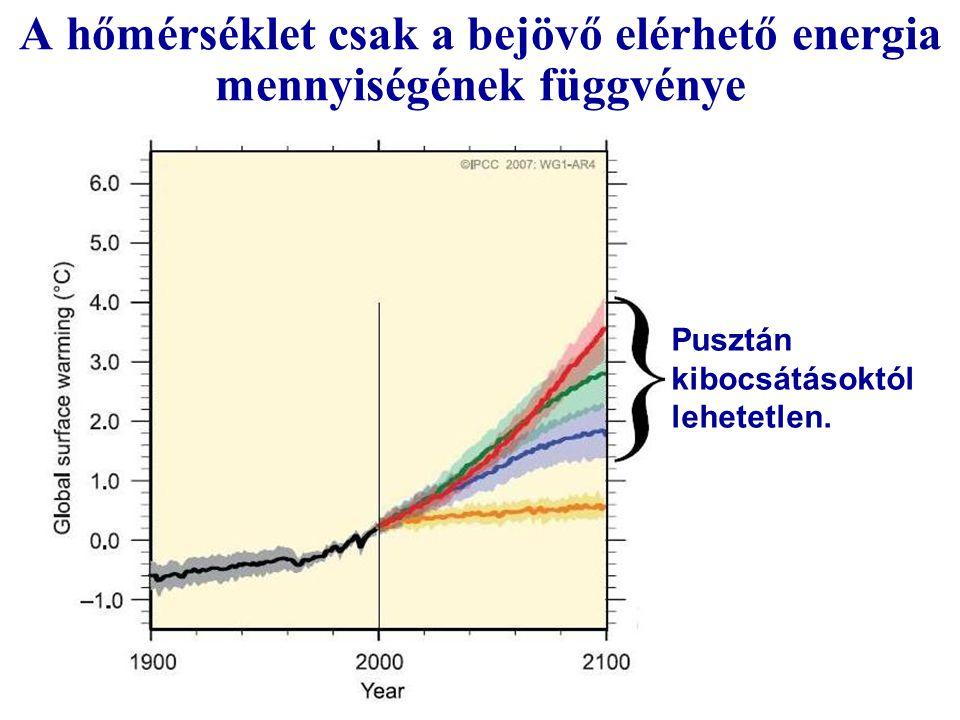A hőmérséklet csak a bejövő elérhető energia mennyiségének függvénye } Pusztán kibocsátásoktól lehetetlen.