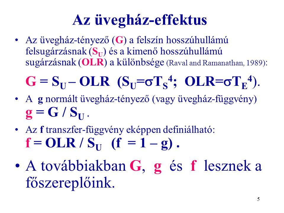 5 Az üvegház-effektus •Az üvegház-tényező (G) a felszín hosszúhullámú felsugárzásnak (S U ) és a kimenő hosszúhullámú sugárzásnak (OLR) a különbsége (Raval and Ramanathan, 1989) : G = S U – OLR (S U =  T S 4 ; OLR=  T E 4 ).