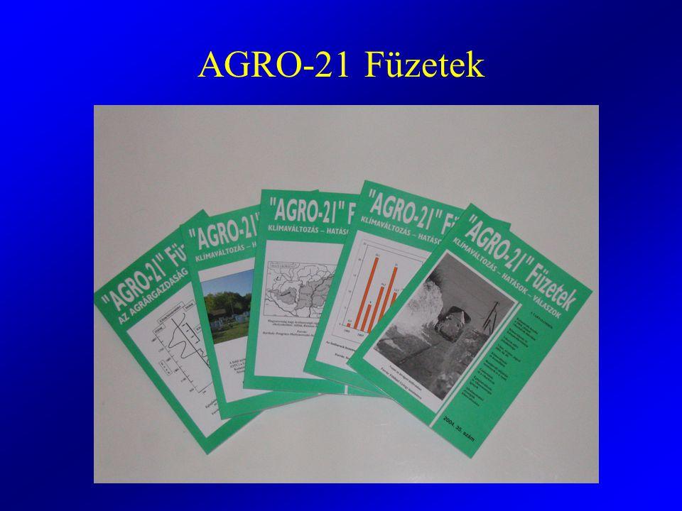 AGRO-21 Füzetek