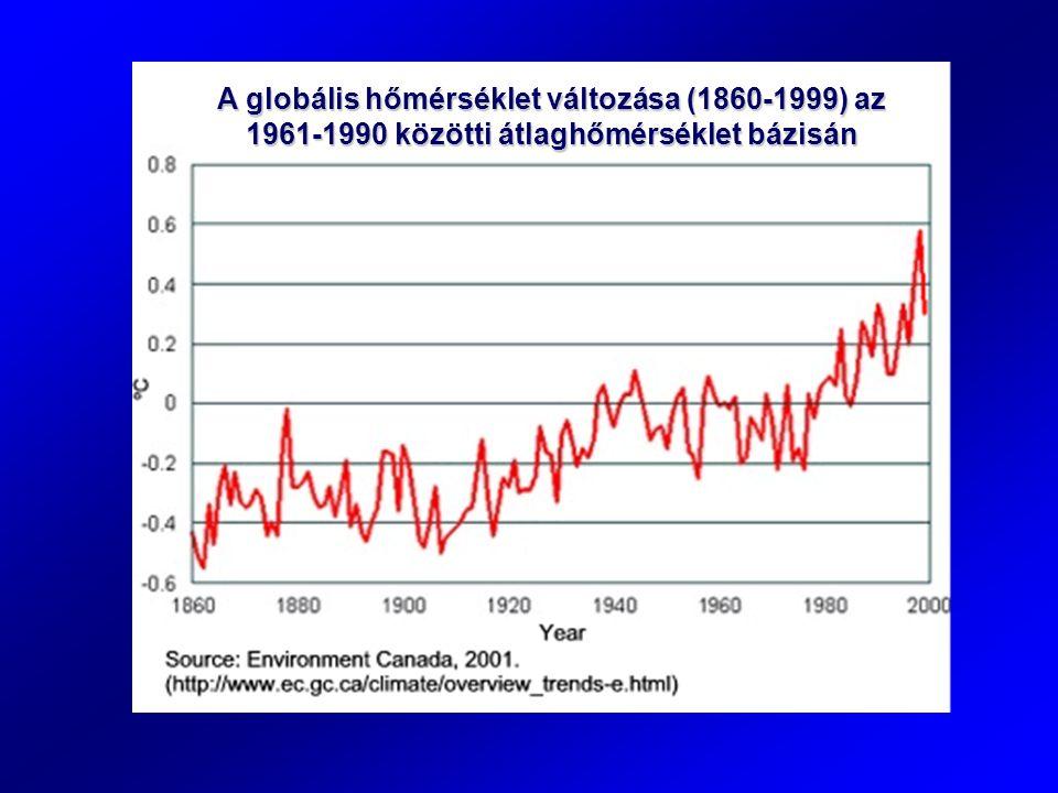 A globális hőmérséklet változása (1860-1999) az 1961-1990 közötti átlaghőmérséklet bázisán