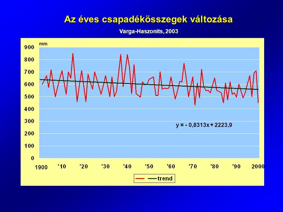 y = - 0,8313x + 2223,9 Az éves csapadékösszegek változása Varga-Haszonits, 2003 1900