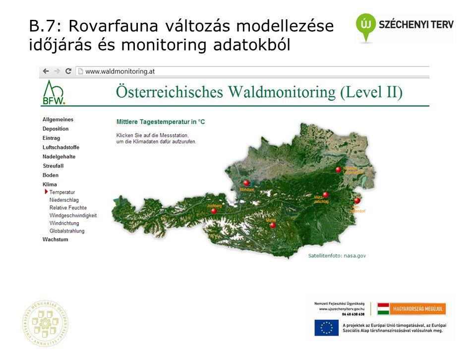 B.7: Rovarfauna változás modellezése időjárás és monitoring adatokból