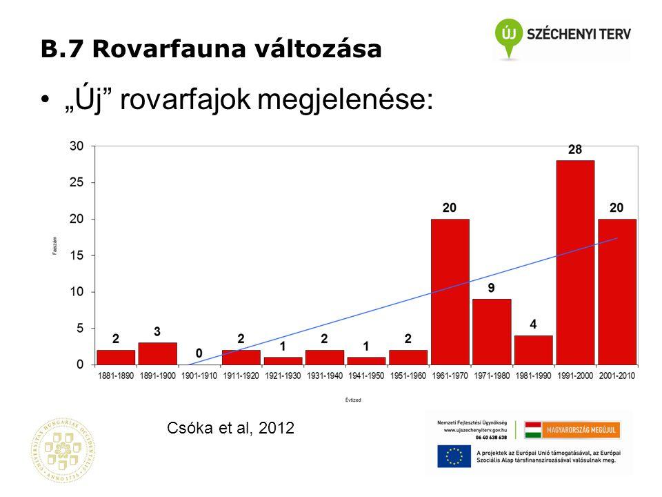 """B.7 Rovarfauna változása •""""Új"""" rovarfajok megjelenése: Csóka et al, 2012"""