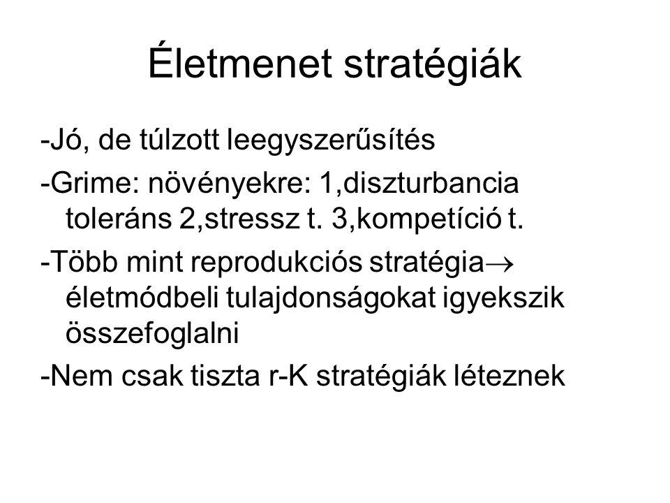 Életmenet stratégiák -Jó, de túlzott leegyszerűsítés -Grime: növényekre: 1,diszturbancia toleráns 2,stressz t. 3,kompetíció t. -Több mint reprodukciós