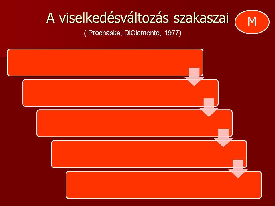 A viselkedésváltozás szakaszai ( Prochaska, DiClemente, 1977) M