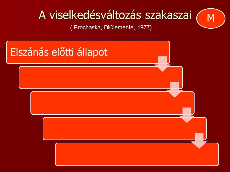 A viselkedésváltozás szakaszai Elszánás előtti állapot ( Prochaska, DiClemente, 1977) M