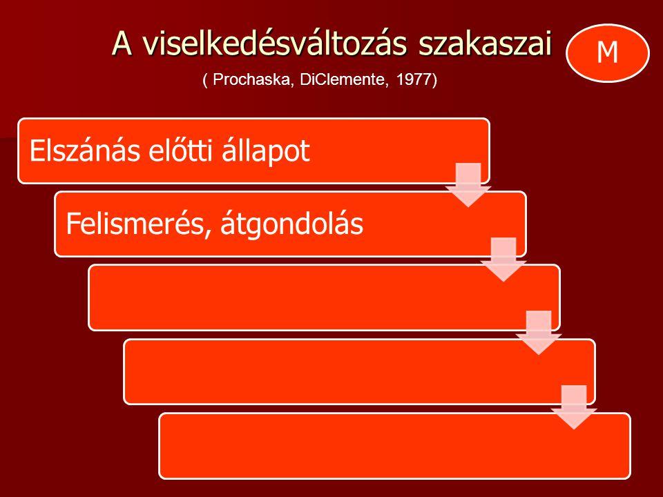 A viselkedésváltozás szakaszai Elszánás előtti állapotFelismerés, átgondolás ( Prochaska, DiClemente, 1977) M