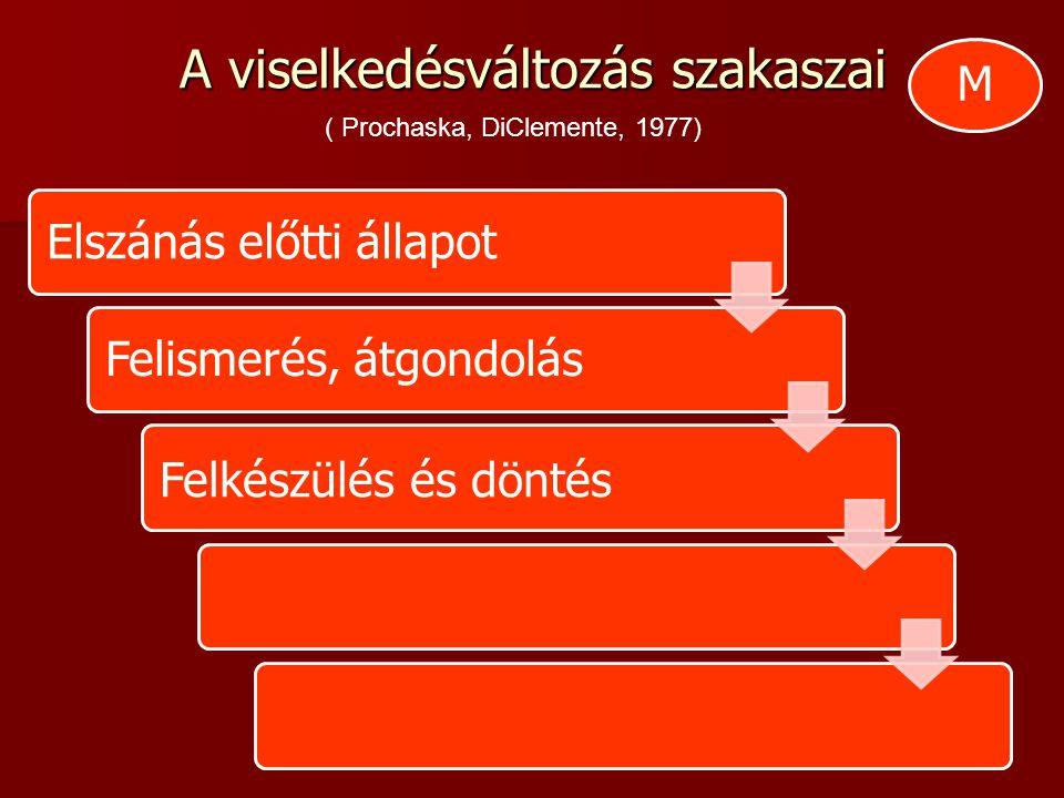 A viselkedésváltozás szakaszai Elszánás előtti állapotFelismerés, átgondolás Felkészülés és döntés ( Prochaska, DiClemente, 1977) M