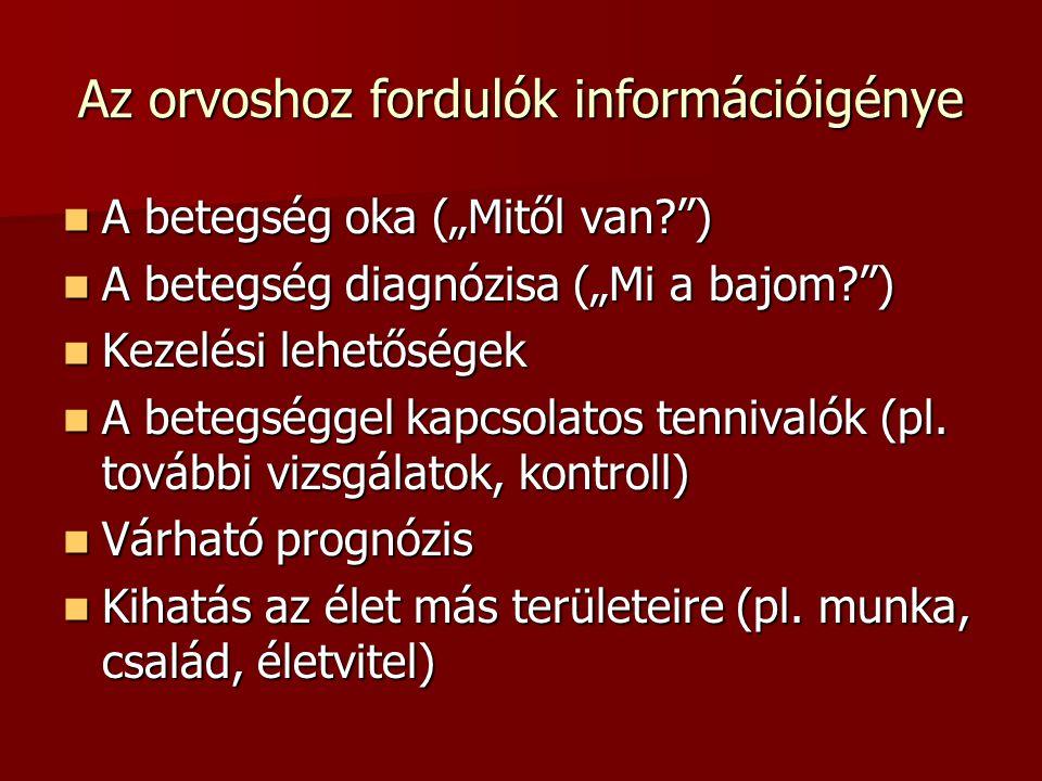 """Az orvoshoz fordulók információigénye  A betegség oka (""""Mitől van?"""")  A betegség diagnózisa (""""Mi a bajom?"""")  Kezelési lehetőségek  A betegséggel k"""