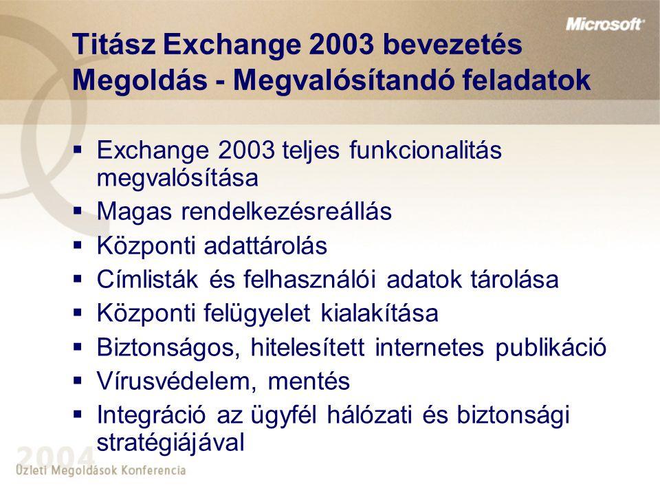 Titász Exchange 2003 bevezetés Megoldás - Megvalósítandó feladatok  Exchange 2003 teljes funkcionalitás megvalósítása  Magas rendelkezésreállás  Kö