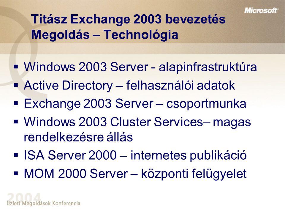 Titász Exchange 2003 bevezetés Megoldás – Technológia  Windows 2003 Server - alapinfrastruktúra  Active Directory – felhasználói adatok  Exchange 2