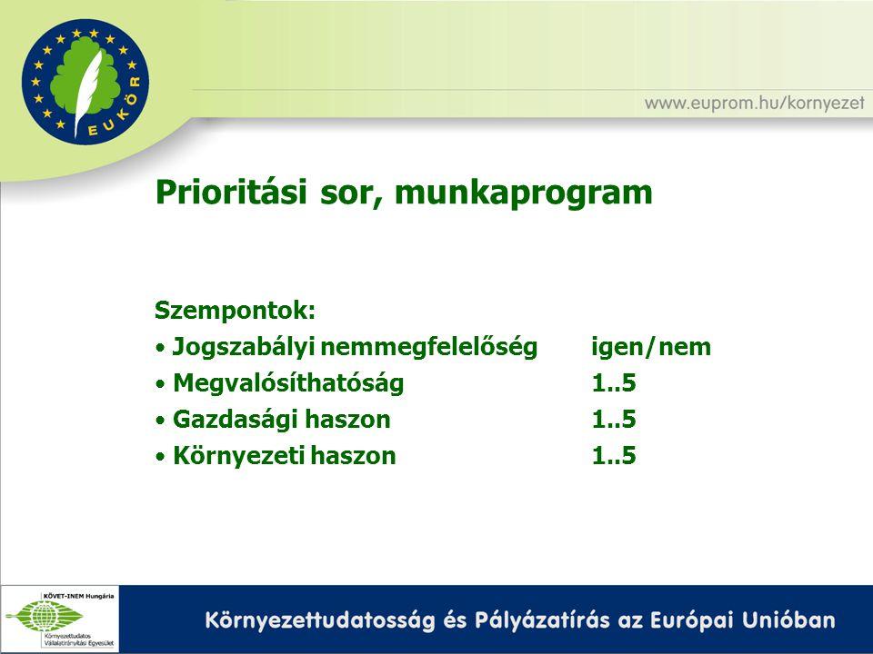 Prioritási sor, munkaprogram Szempontok: • Jogszabályi nemmegfelelőségigen/nem • Megvalósíthatóság1..5 • Gazdasági haszon1..5 • Környezeti haszon1..5