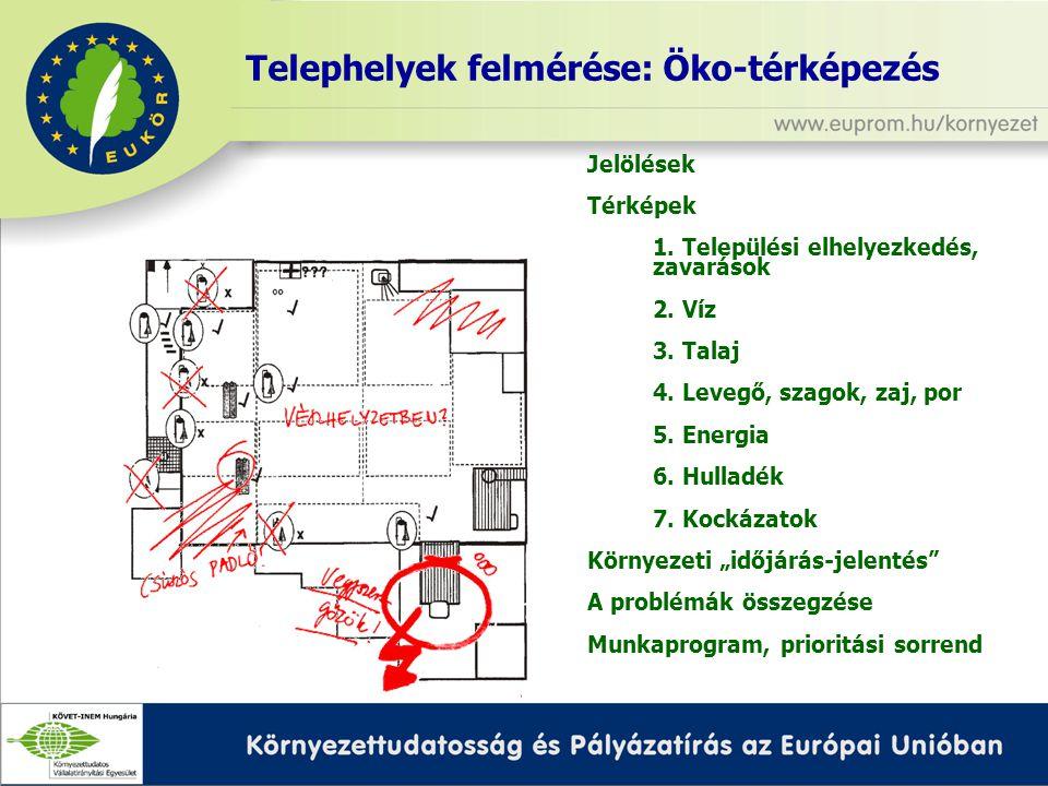 Jelölések Térképek 1. Települési elhelyezkedés, zavarások 2.