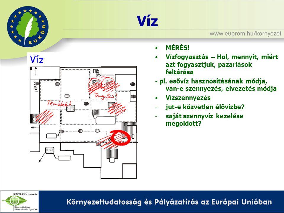 Talaj 1.Talajhasználat pl.: -mezőgazdasági termelés, műtrágyázás 2.