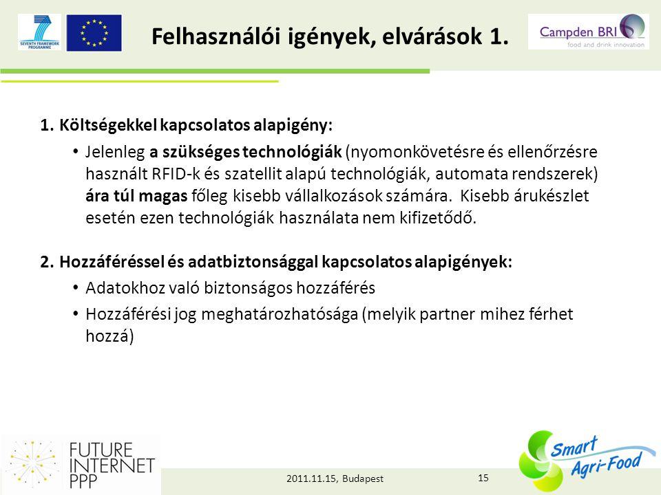 2011.11.15, Budapest Felhasználói igények, elvárások 1.