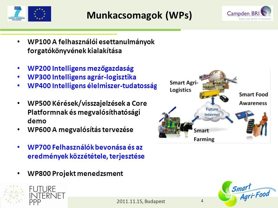 2011.11.15, Budapest Munkacsomagok (WPs) • WP100 A felhasználói esettanulmányok forgatókönyvének kialakítása • WP200 Intelligens mezőgazdaság • WP300 Intelligens agrár-logisztika • WP400 Intelligens élelmiszer-tudatosság • WP500 Kérések/visszajelzések a Core Platformnak és megvalósíthatósági demo • WP600 A megvalósítás tervezése • WP700 Felhasználók bevonása és az eredmények közzététele, terjesztése • WP800 Projekt menedzsment 4