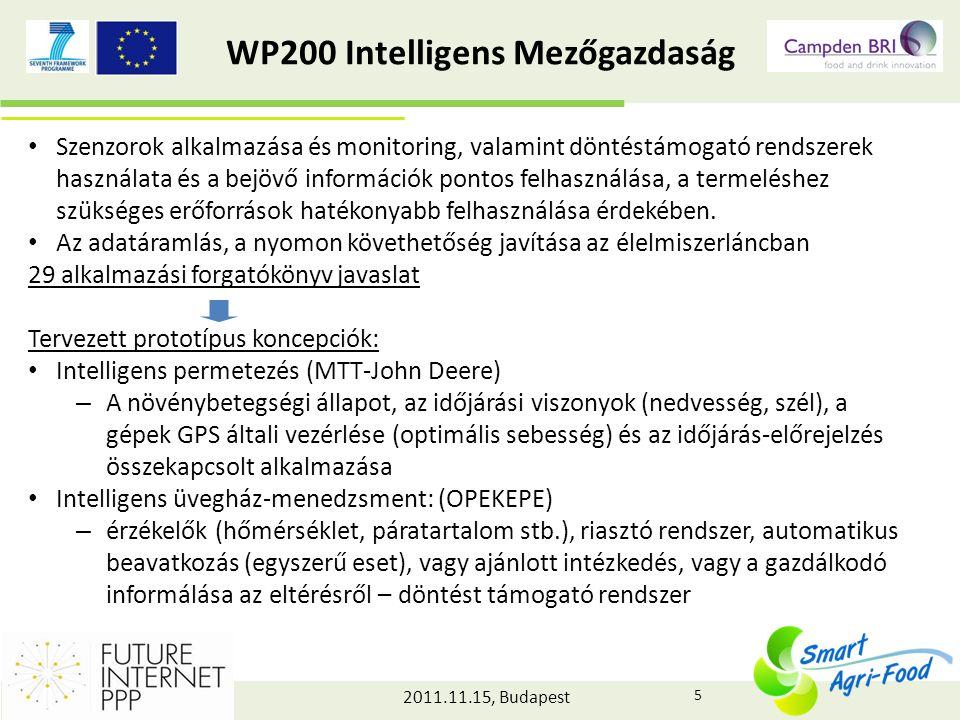 2011.11.15, Budapest WP200 Intelligens Mezőgazdaság • Szenzorok alkalmazása és monitoring, valamint döntéstámogató rendszerek használata és a bejövő információk pontos felhasználása, a termeléshez szükséges erőforrások hatékonyabb felhasználása érdekében.