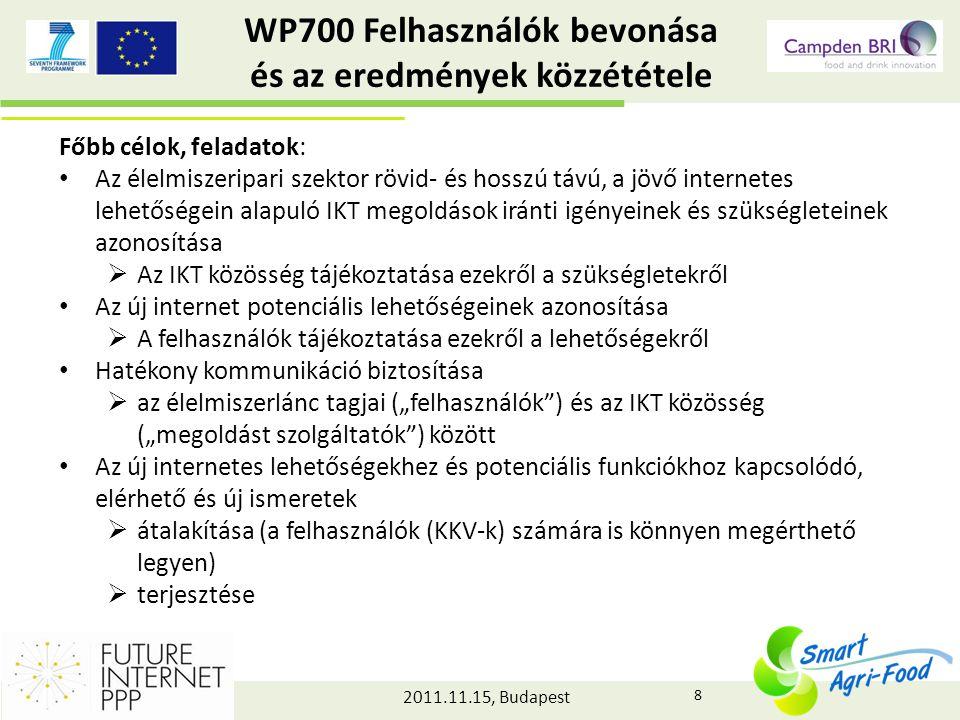 """2011.11.15, Budapest WP700 Felhasználók bevonása és az eredmények közzététele Főbb célok, feladatok: • Az élelmiszeripari szektor rövid- és hosszú távú, a jövő internetes lehetőségein alapuló IKT megoldások iránti igényeinek és szükségleteinek azonosítása  Az IKT közösség tájékoztatása ezekről a szükségletekről • Az új internet potenciális lehetőségeinek azonosítása  A felhasználók tájékoztatása ezekről a lehetőségekről • Hatékony kommunikáció biztosítása  az élelmiszerlánc tagjai (""""felhasználók ) és az IKT közösség (""""megoldást szolgáltatók ) között • Az új internetes lehetőségekhez és potenciális funkciókhoz kapcsolódó, elérhető és új ismeretek  átalakítása (a felhasználók (KKV-k) számára is könnyen megérthető legyen)  terjesztése 8"""