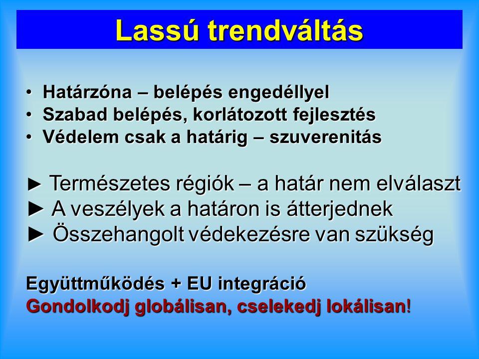 Lassú trendváltás • Határzóna – belépés engedéllyel • Szabad belépés, korlátozott fejlesztés • Védelem csak a határig – szuverenitás ► Természetes régiók – a határ nem elválaszt ► A veszélyek a határon is átterjednek ► Összehangolt védekezésre van szükség Együttműködés + EU integráció Gondolkodj globálisan, cselekedj lokálisan!