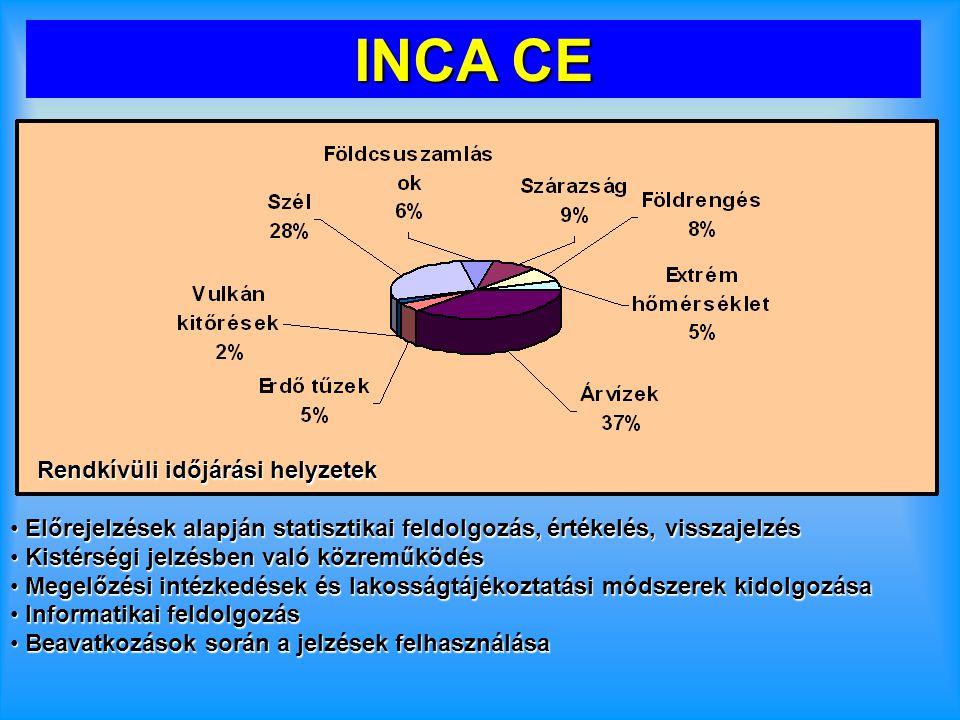 INCA CE Rendkívüli időjárási helyzetek Rendkívüli időjárási helyzetek • Előrejelzések alapján statisztikai feldolgozás, értékelés, visszajelzés • Kistérségi jelzésben való közreműködés • Megelőzési intézkedések és lakosságtájékoztatási módszerek kidolgozása • Informatikai feldolgozás • Beavatkozások során a jelzések felhasználása