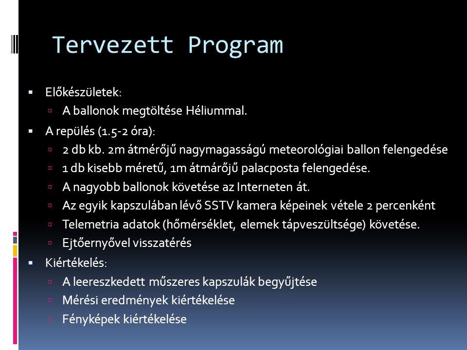 Tervezett Program  Előkészületek:  A ballonok megtöltése Héliummal.  A repülés (1.5-2 óra):  2 db kb. 2m átmérőjű nagymagasságú meteorológiai ball