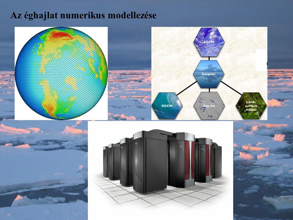 Az éghajlat numerikus modellezése