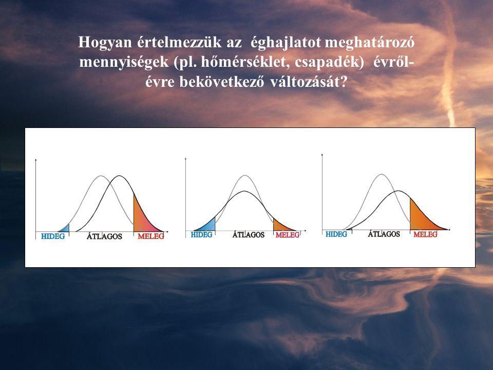 Hogyan értelmezzük az éghajlatot meghatározó mennyiségek (pl. hőmérséklet, csapadék) évről- évre bekövetkező változását?