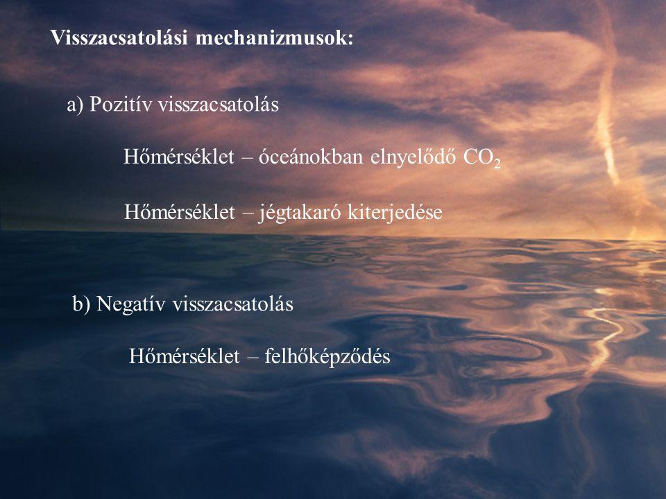 Visszacsatolási mechanizmusok: a) Pozitív visszacsatolás Hőmérséklet – óceánokban elnyelődő CO 2 Hőmérséklet – jégtakaró kiterjedése b) Negatív vissza
