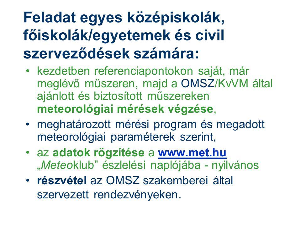 """Feladat egyes középiskolák, főiskolák/egyetemek és civil szerveződések számára: •kezdetben referenciapontokon saját, már meglévő műszeren, majd a OMSZ/KvVM által ajánlott és biztosított műszereken meteorológiai mérések végzése, •meghatározott mérési program és megadott meteorológiai paraméterek szerint, •az adatok rögzítése a www.met.hu """"Meteoklub észlelési naplójába - nyilvánoswww.met.hu •részvétel az OMSZ szakemberei által szervezett rendezvényeken."""