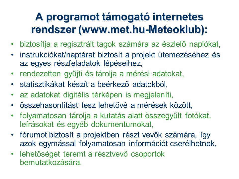 A programot támogató internetes rendszer (www.met.hu-Meteoklub): •biztosítja a regisztrált tagok számára az észlelő naplókat, •instrukciókat/naptárat biztosít a projekt ütemezéséhez és az egyes részfeladatok lépéseihez, •rendezetten gyűjti és tárolja a mérési adatokat, •statisztikákat készít a beérkező adatokból, •az adatokat digitális térképen is megjeleníti, •összehasonlítást tesz lehetővé a mérések között, •folyamatosan tárolja a kutatás alatt összegyűlt fotókat, leírásokat és egyéb dokumentumokat, •fórumot biztosít a projektben részt vevők számára, így azok egymással folyamatosan információt cserélhetnek, •lehetőséget teremt a résztvevő csoportok bemutatkozására.
