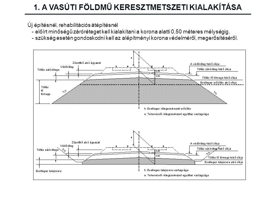 1. A VASÚTI FÖLDMŰ KERESZTMETSZETI KIALAKÍTÁSA Új építésnél, rehabilitációs átépítésnél - előírt minőségű záróréteget kell kialakítani a korona alatti