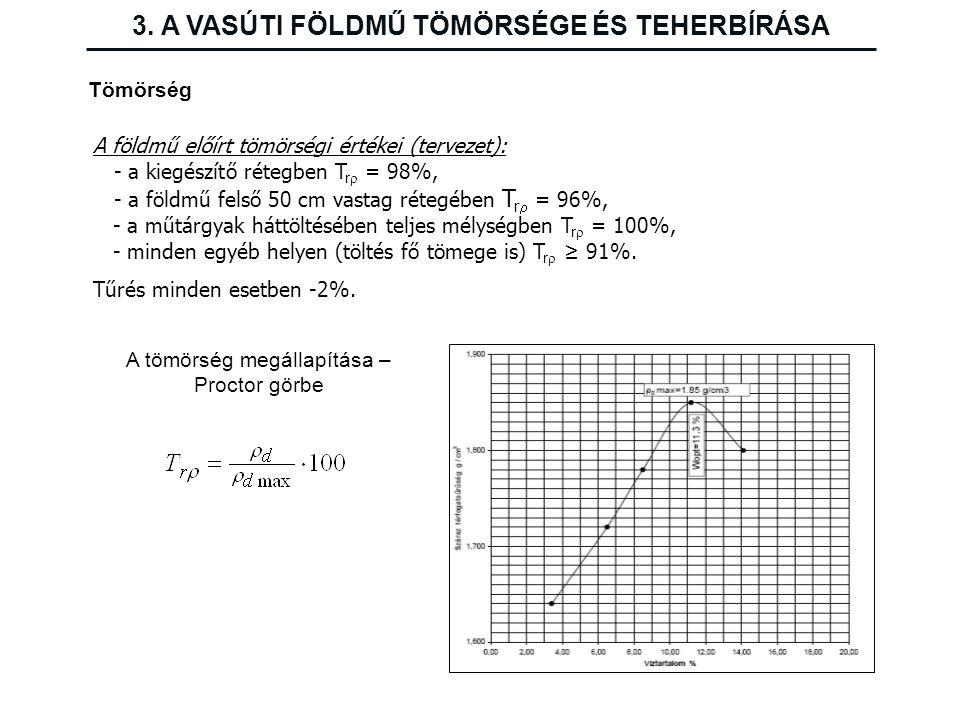 A földmű előírt tömörségi értékei (tervezet): - a kiegészítő rétegben T r  = 98%, - a földmű felső 50 cm vastag rétegében T r  = 96%, - a műtárgyak