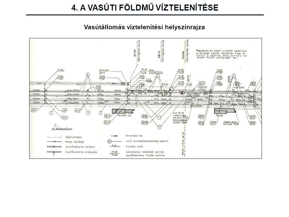 4. A VASÚTI FÖLDMŰ VÍZTELENÍTÉSE Vasútállomás víztelenítési helyszínrajza