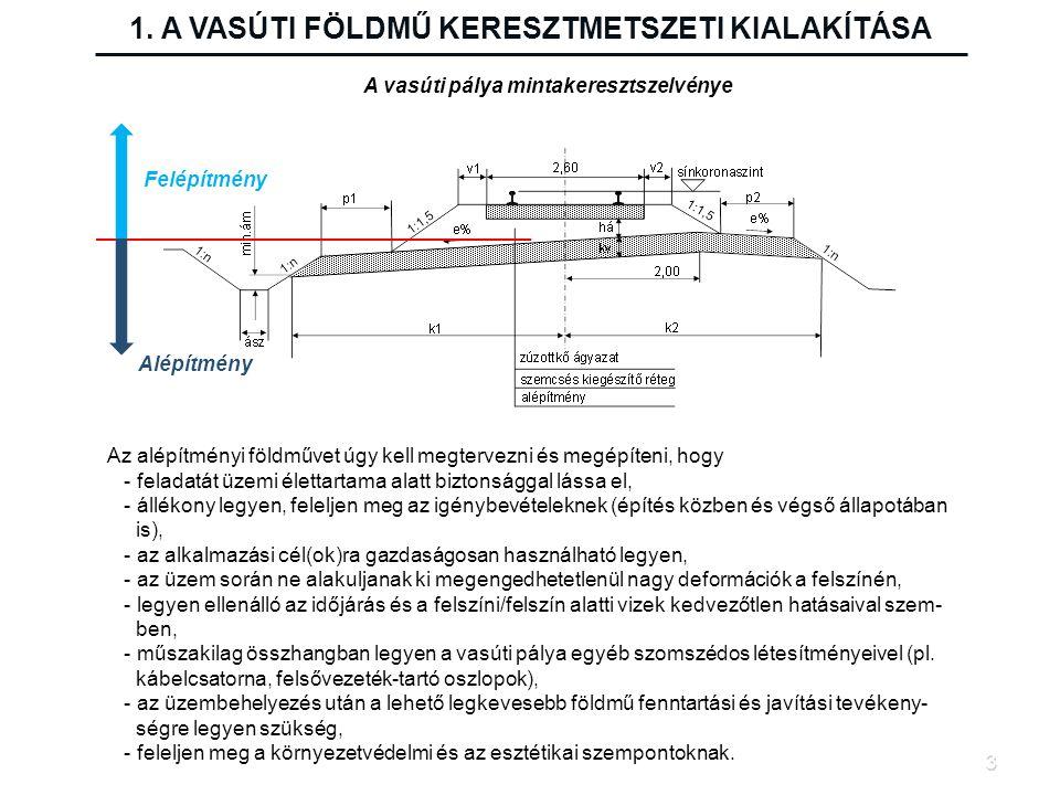 Vasúti pálya mintakeresztszelvénye Felépítmény Alépítmény 3 1. A VASÚTI FÖLDMŰ KERESZTMETSZETI KIALAKÍTÁSA Az alépítményi földművet úgy kell megtervez