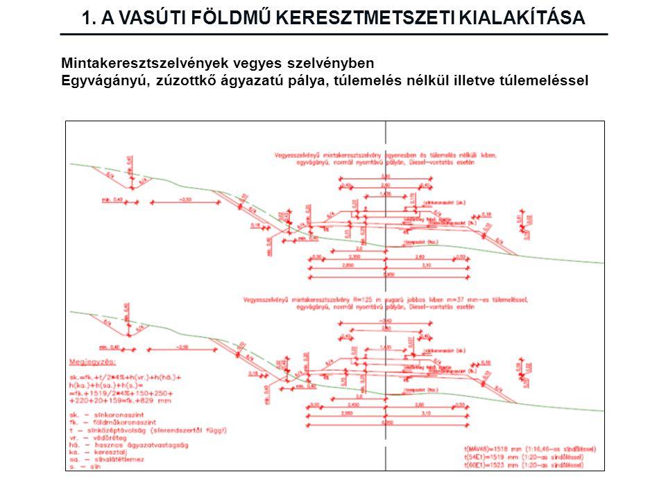 Mintakeresztszelvények vegyes szelvényben Egyvágányú, zúzottkő ágyazatú pálya, túlemelés nélkül illetve túlemeléssel 1. A VASÚTI FÖLDMŰ KERESZTMETSZET