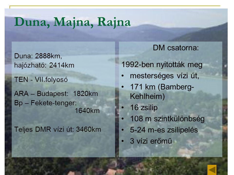 DMR vízi útrendszer