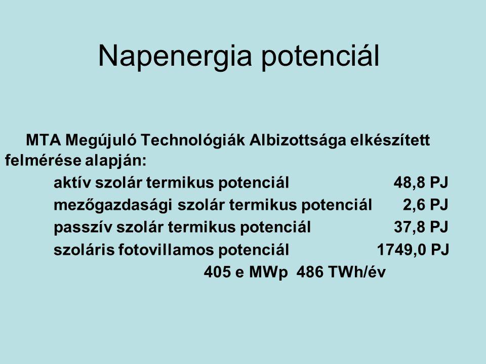 Napenergia potenciál MTA Megújuló Technológiák Albizottsága elkészített felmérése alapján: aktív szolár termikus potenciál48,8 PJ mezőgazdasági szolár