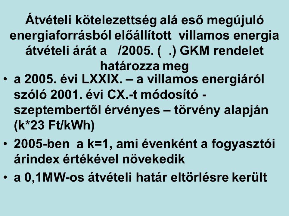 Kötelező átvételi árak időjárás függőidőjárás független (Ft/kWh) Csúcs2326,12 Völgy2323,00 Mélyvölgy23 9,38 Időjárás független napi átlag 22,47Ft/kWh Időjárás független hétvégi átlag21,30Ft/kWh Éves átlag 22,10Ft/kWh Cél a mélyvölgy időszak kizárása a villamos energia termelésből (24,33Ft/kWh)