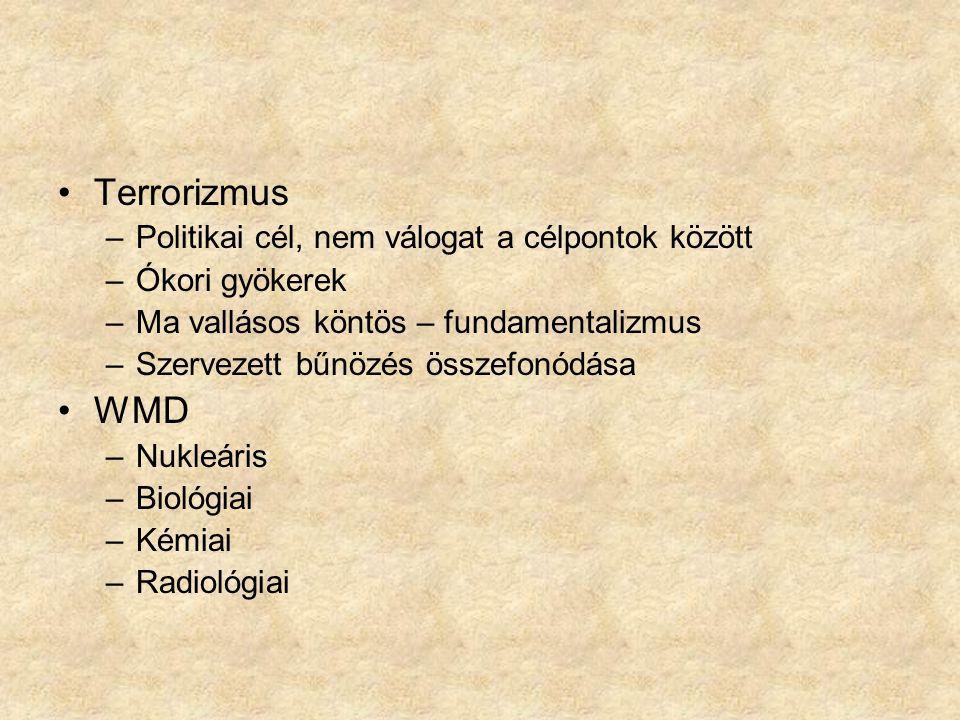 •Terrorizmus –Politikai cél, nem válogat a célpontok között –Ókori gyökerek –Ma vallásos köntös – fundamentalizmus –Szervezett bűnözés összefonódása •WMD –Nukleáris –Biológiai –Kémiai –Radiológiai