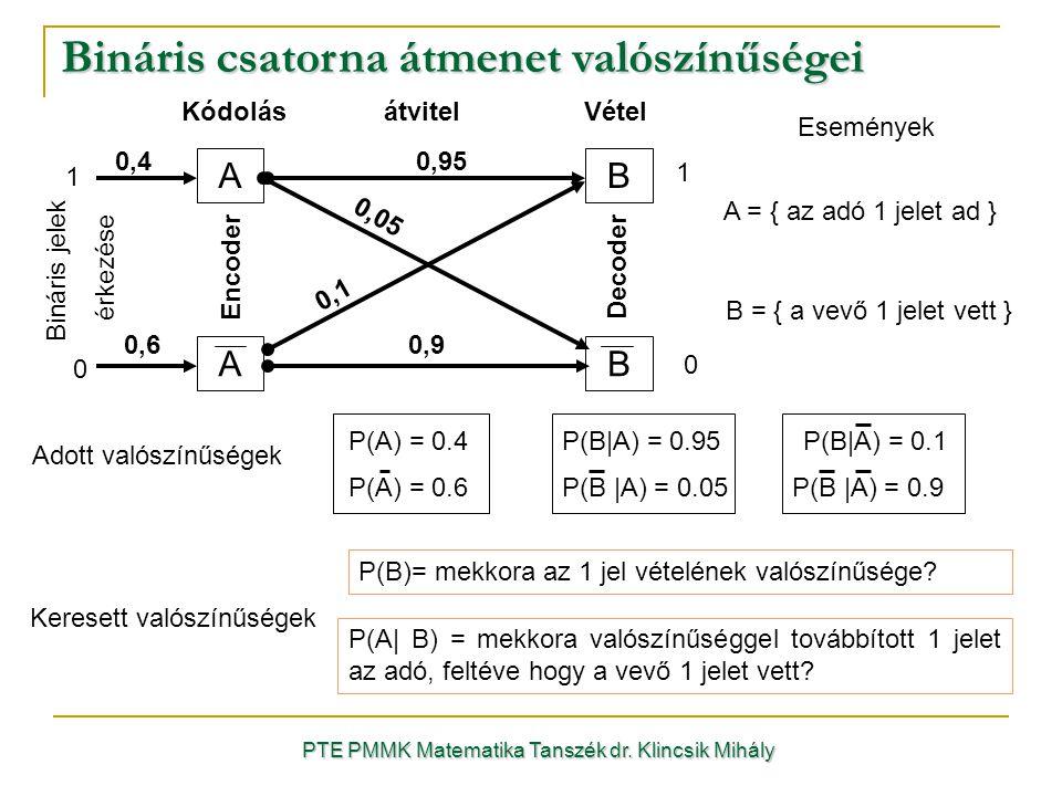 Bináris csatorna átmenet valószínűségei PTE PMMK Matematika Tanszék dr.