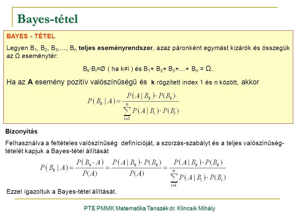 BAYES - TÉTEL Legyen B 1, B 2, B 3,…, B n teljes eseményrendszer, azaz páronként egymást kizárók és összegük az Ω eseménytér: B k ·B i =Ø ( ha k≠i ) és B 1 + B 2 + B 3 +…+ B n = Ω.