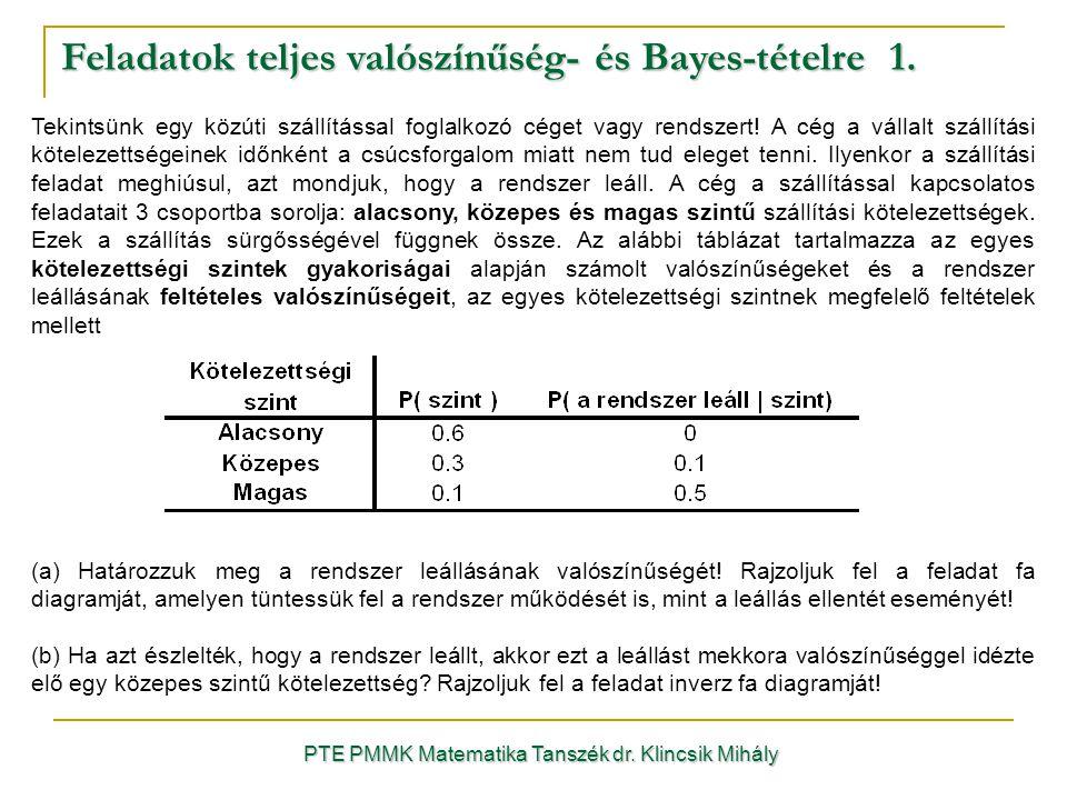 PTE PMMK Matematika Tanszék dr.Klincsik Mihály Feladatok teljes valószínűség- és Bayes-tételre 1.