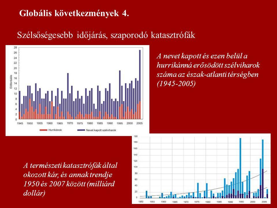 Szélsőségesebb időjárás, szaporodó katasztrófák A természeti katasztrófák által okozott kár, és annak trendje 1950 és 2007 között (milliárd dollár) A