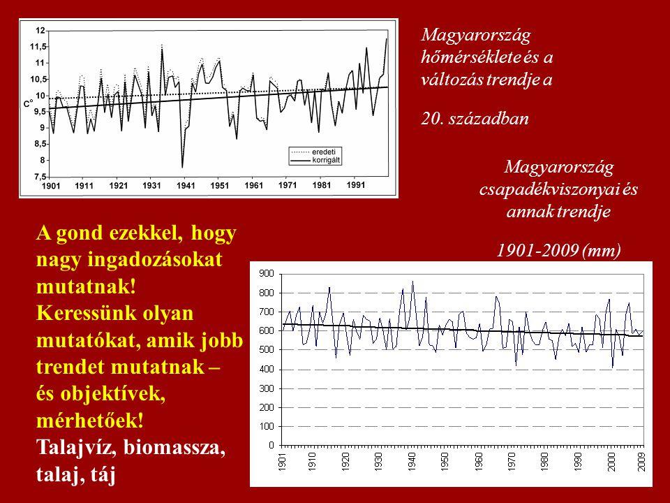 Magyarország hőmérséklete és a változás trendje a 20. században Magyarország csapadékviszonyai és annak trendje 1901-2009 (mm) A gond ezekkel, hogy na