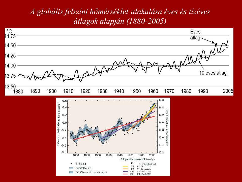 A globális felszíni hőmérséklet alakulása éves és tízéves átlagok alapján (1880-2005)