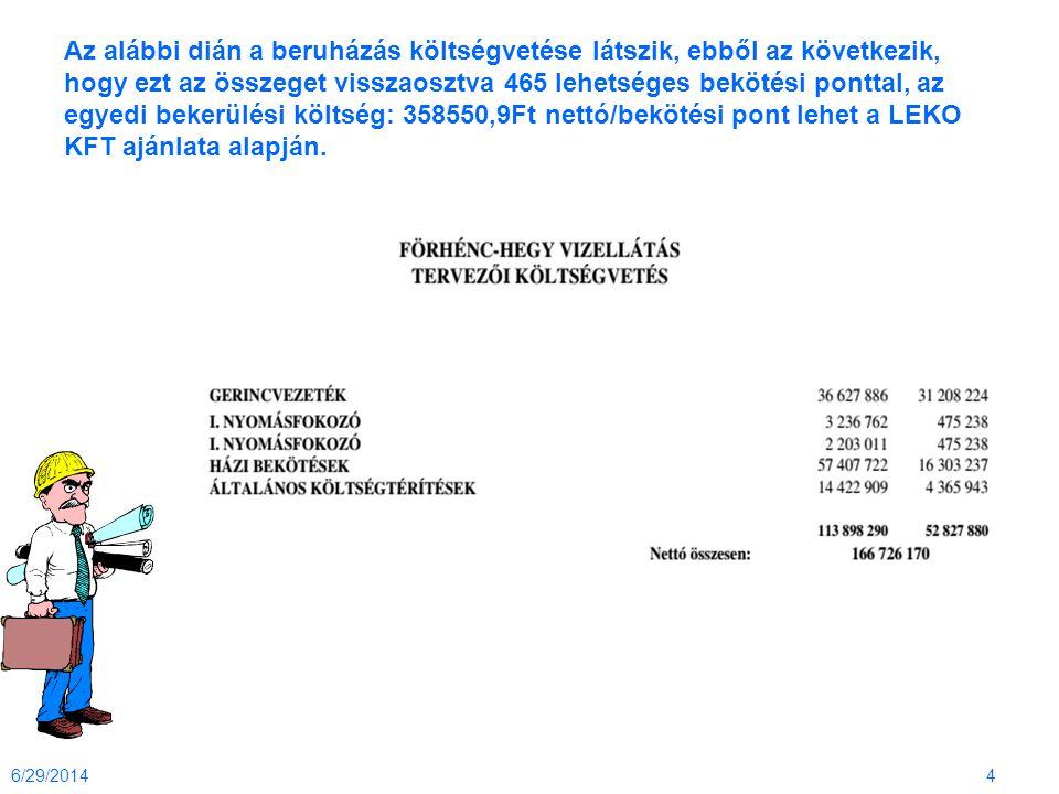 Az alábbi dián a beruházás költségvetése látszik, ebből az következik, hogy ezt az összeget visszaosztva 465 lehetséges bekötési ponttal, az egyedi be