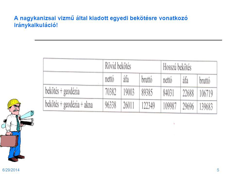 A nagykanizsai vizmű által kiadott egyedi bekötésre vonatkozó iránykalkuláció! 6/29/20145