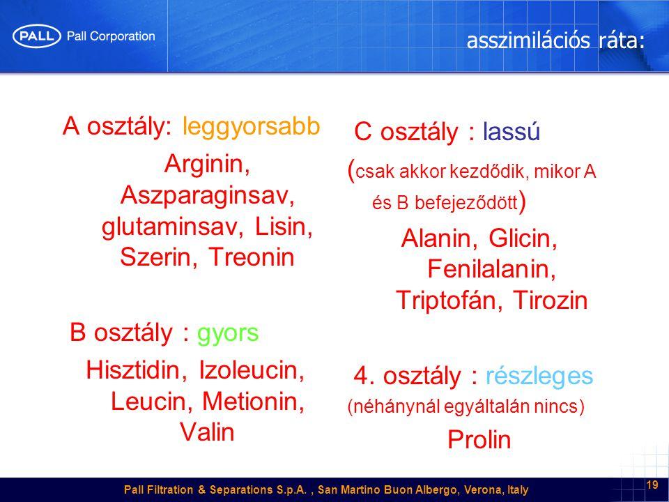 Pall Filtration & Separations S.p.A., San Martino Buon Albergo, Verona, Italy 19 asszimilációs ráta: A osztály: leggyorsabb Arginin, Aszparaginsav, glutaminsav, Lisin, Szerin, Treonin B osztály : gyors Hisztidin, Izoleucin, Leucin, Metionin, Valin C osztály : lassú ( csak akkor kezdődik, mikor A és B befejeződött ) Alanin, Glicin, Fenilalanin, Triptofán, Tirozin 4.