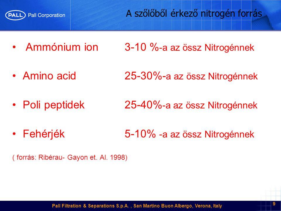Pall Filtration & Separations S.p.A., San Martino Buon Albergo, Verona, Italy 9 A szőlőből érkező nitrogén forrás • Ammónium ion 3-10 % -a az össz Nitrogénnek •Amino acid25-30%- a az össz Nitrogénnek •Poli peptidek25-40% -a az össz Nitrogénnek •Fehérjék5-10% -a az össz Nitrogénnek ( forrás: Ribérau- Gayon et.